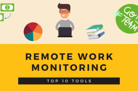 Remote work monitoring software